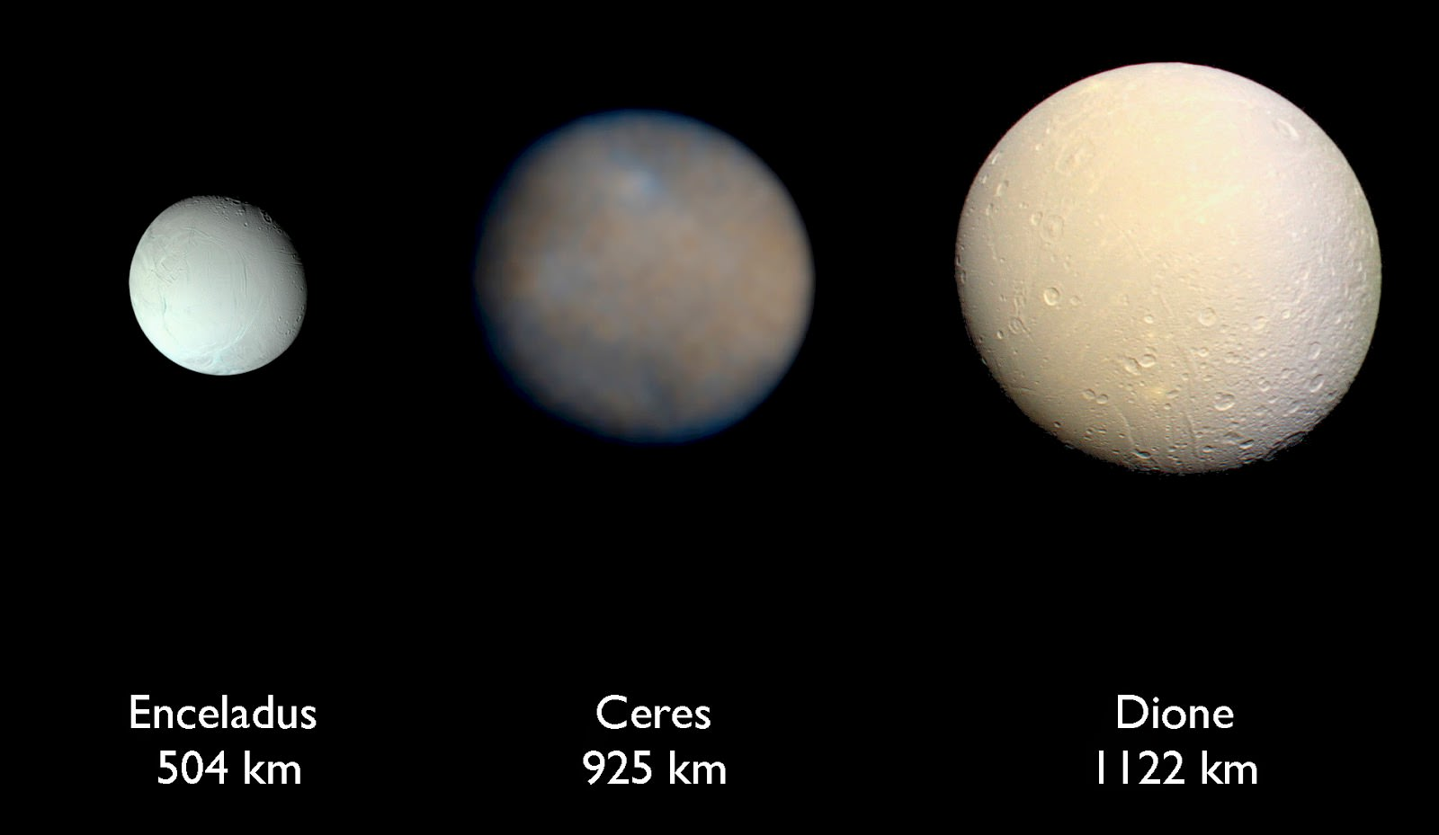 Here's Ceres Compared to All the Other Asteroids We've ...