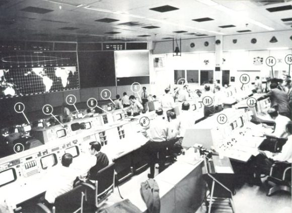A look at the Mission Operations Control Center (MOCR) or Mission Control during the Apollo era.  In this image, 2 is the Retrofire officer, 3 is the Flight Dynamics Officer and 4 is the Guidance Officer. See the bottom of this article for the full list of the flight controllers seen here. Credit: NASA.