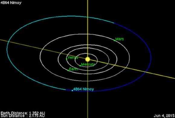 On June 2, 2015 a small asteroid - Nimoy - was named for Leonard Nimoy who played the fictional Mr. Spock in Star Trek. Credit: NASA/JPL