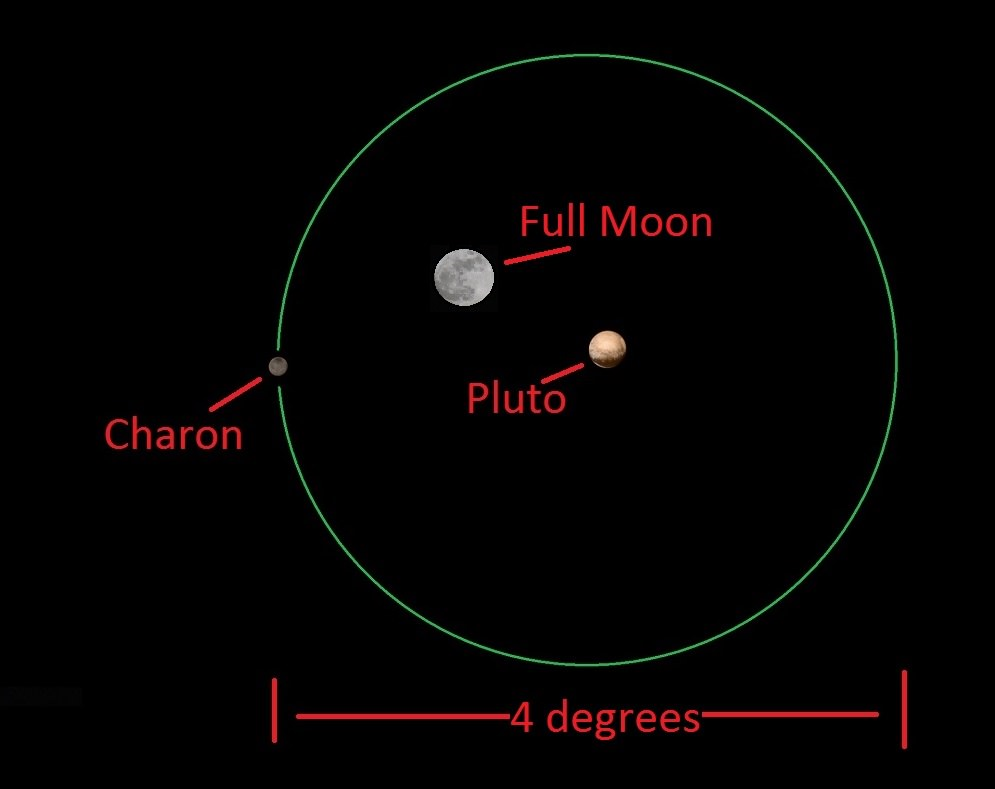pluto distance from planet earth - photo #39