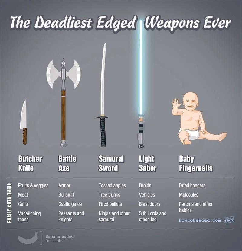 armi improprie