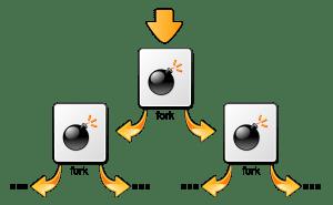 Fork_bomb