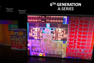 AMD+6th+gen+a+series