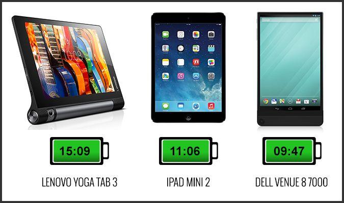 tablet bg battery