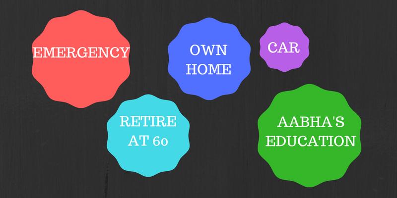 Should you have different portfolios for different goals?