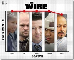 the wire quality - unpocogeek.com