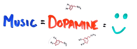 music and dopamine - unpocogeek.com
