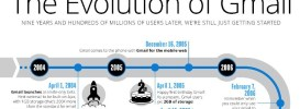 gmail-nine-years-infographic-f-unpocogeek.com_.jpg
