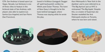 50 lugares ficticios que podes visitar en la realidad