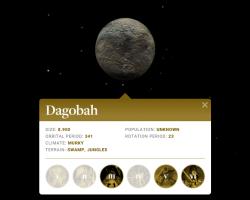 Explora la galaxia de Star Wars con este mapa interactivo