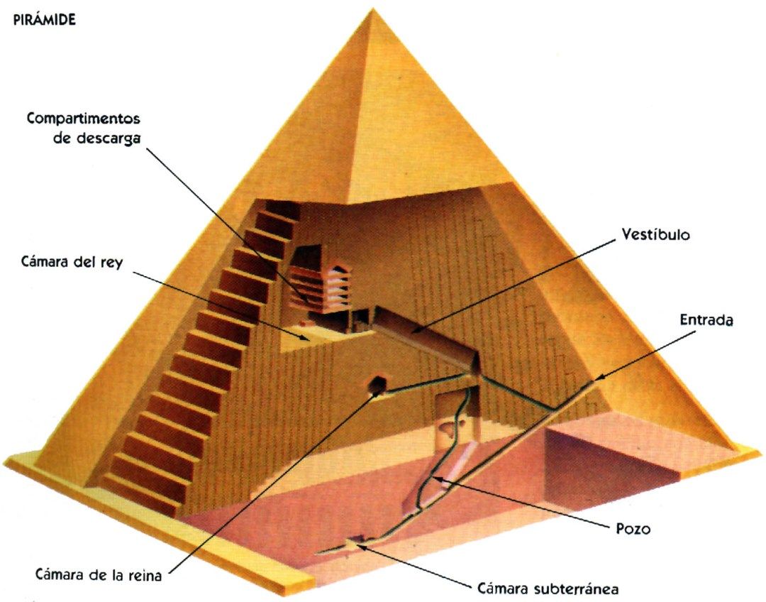 piramide28129