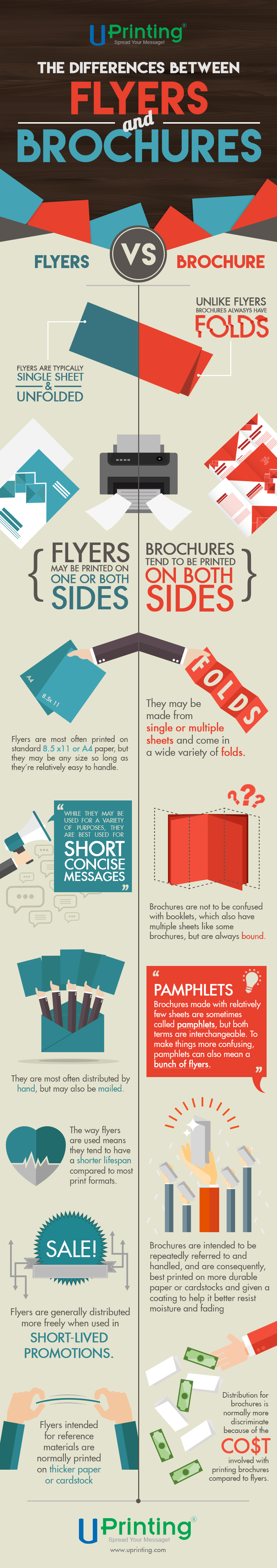 The Differences Between Flyers and Brochures The Difference between flyers and brochure Infographic