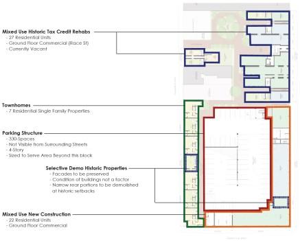 Development Plan [Provided]