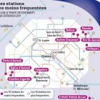Les stations les moins frquentes 140x140 Revue de Presse : la fin du monde na pas eu lieu