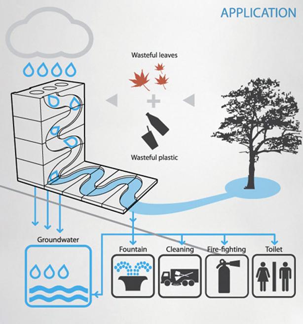savewater3
