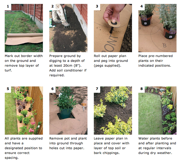 garden-on-roll-how-it-works