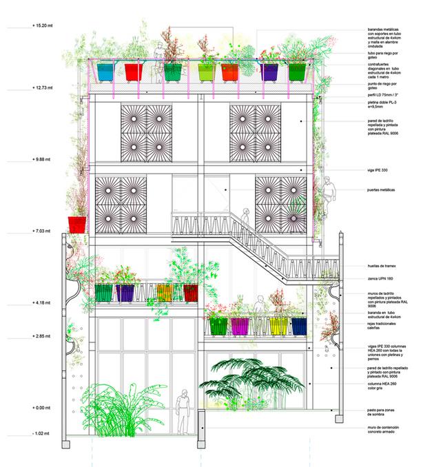 husos-hostandnectar-gardenbuilding_elevation_urbangardensweb