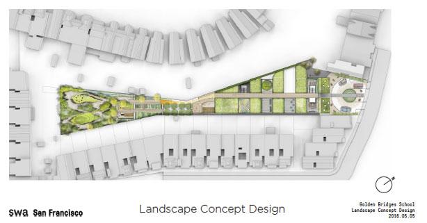 golden-bridges-urban-farm-school-plans-urbangardensweb