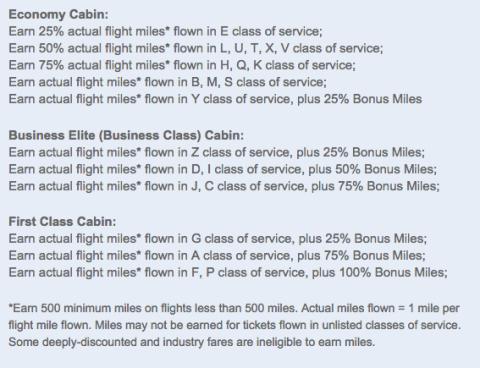 Alaska Airlines mileage (1)-mileage accumulation