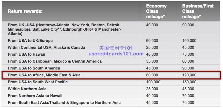 Virgin Atlantic里程介绍 (1) - 里程获得,里程兑换亮点 (更新于9.14)