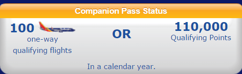 Southwest Airline Companion Pass access and usage guidelines