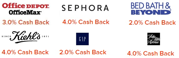 【8/19更新:开户送+in store cashback】返现网Ebates使用指南
