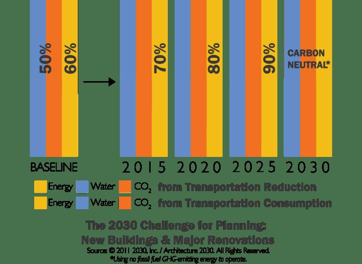 2030challenge_planning_nb_edited296