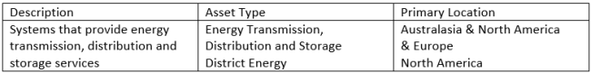 BIP 4Q14 Energy Composition