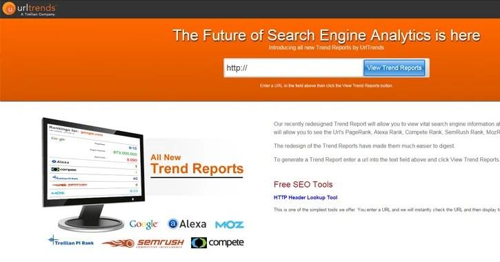 url trends website