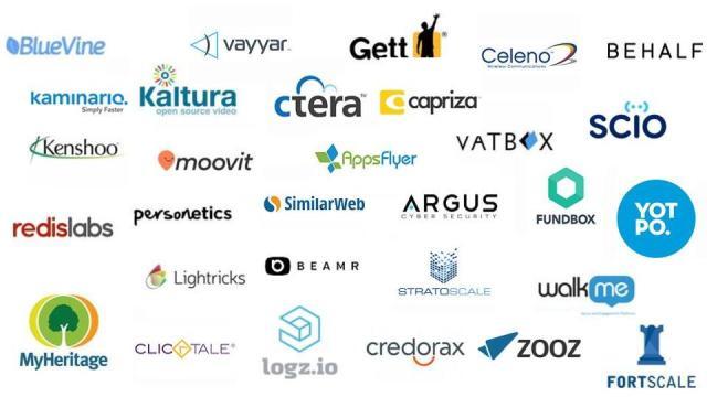 Top 50 Israeli startups 2016