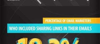 EmailMarketing-Infographic