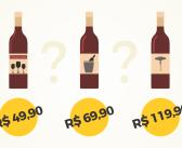 Como Comprar Vinho no Restaurante