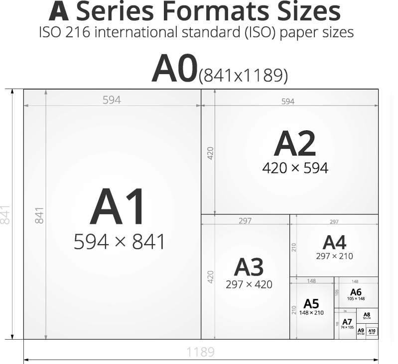 Large Of Standard Print Sizes