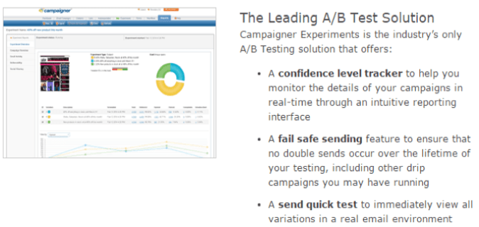 AB Test Solution