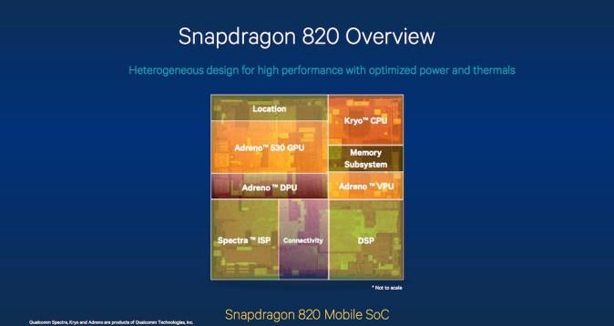 Qualcomm Snapdragon 820 Chip