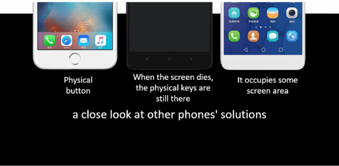phones solutions