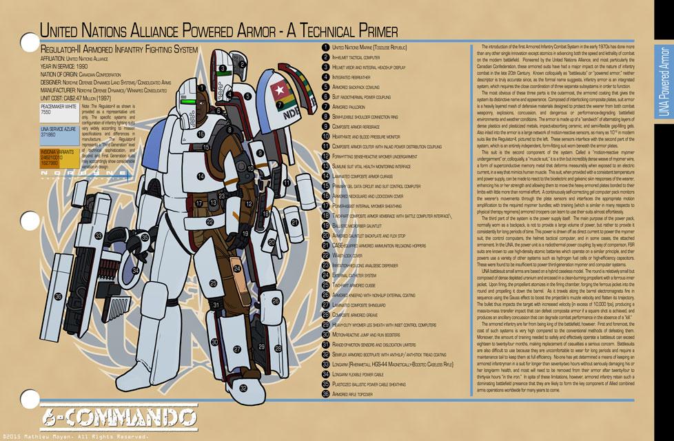 Spec-Card-7---Marine-Powered-Armor-Primer-Part-1