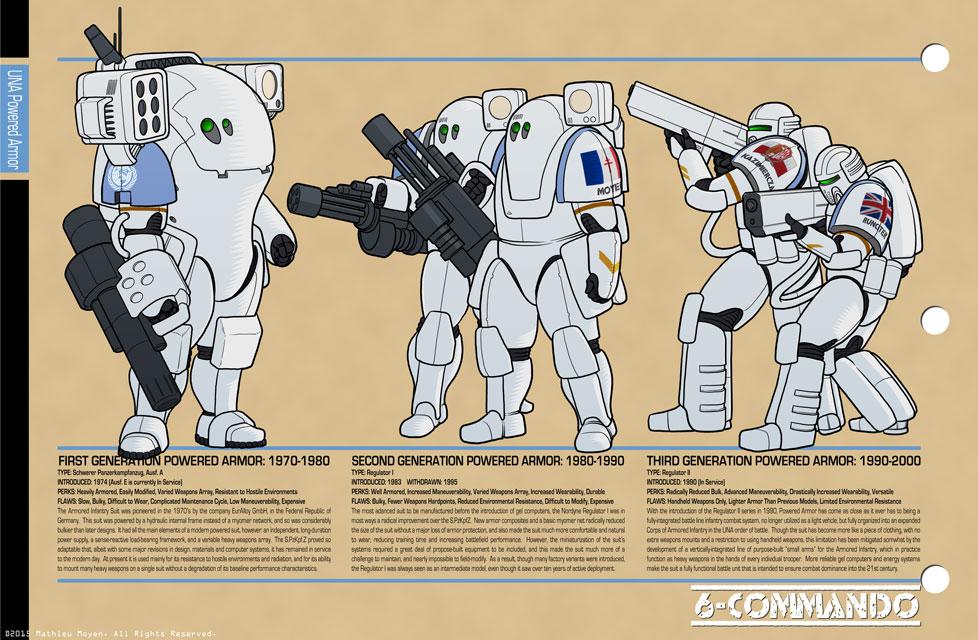 Spec-Card-7---Marine-Powered-Armor-Primer-Part-2