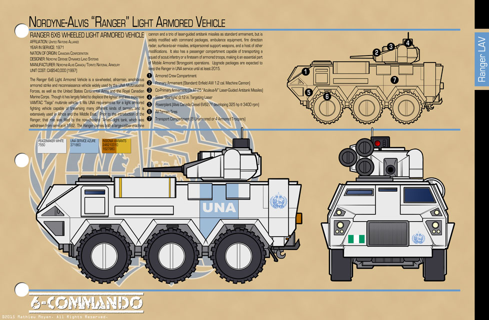 Spec-Card-8-Ranger-6X6-LAV-Part-1