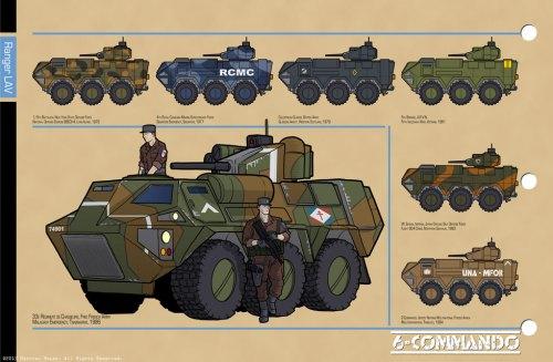 Spec-Card-8-Ranger-6X6-LAV-Part-2