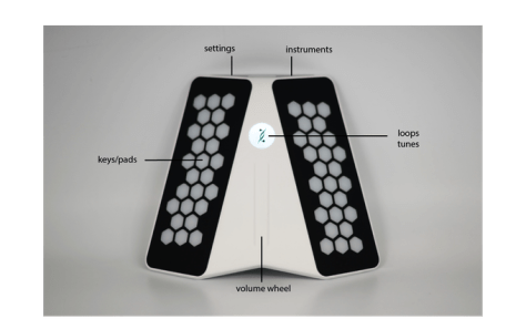 du-touch cross section