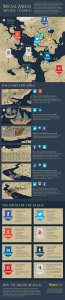 Game Of Thrones Social Infographic