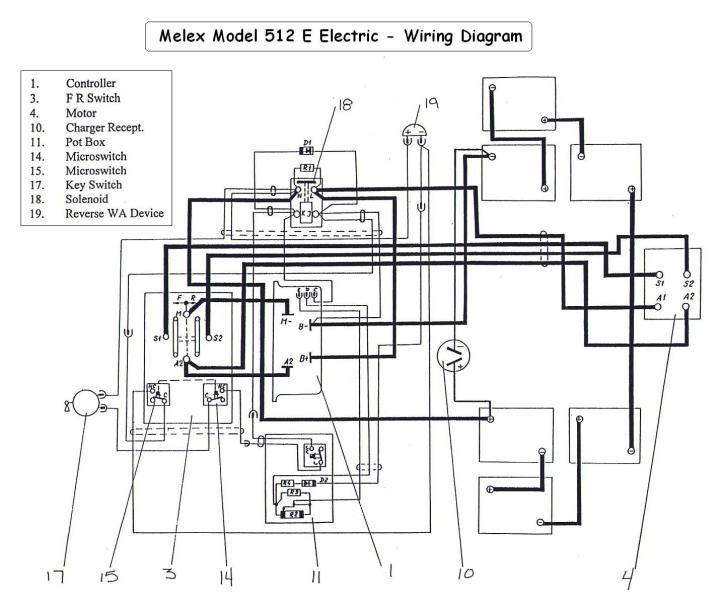 melex 212 wiring diagram model batteries melex diy wiring diagrams
