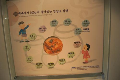 Kimchi Museum - Seoul (19).JPG