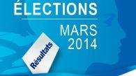Résultats des élections municipales 2014 à Lamorlaye 2ème tour – 30 mars 2014. Liste Tête […]
