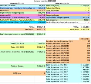Rapport Financier 2021-09-28 à 16.02.54