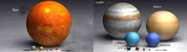 Dimensiones del Sistema Solar