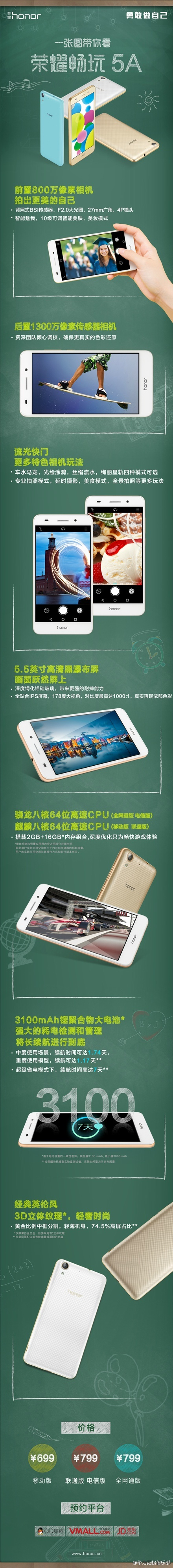 Honor 5a Spec 1