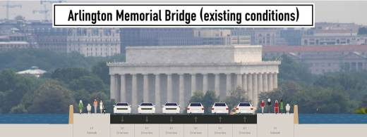 arlington-memorial-bridge-existing-conditions-web