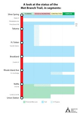 MBT-Progress-Chart-clean